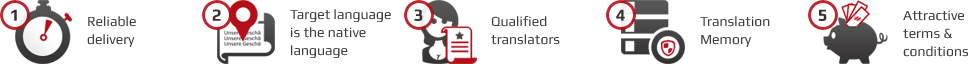Our business principles for your translations